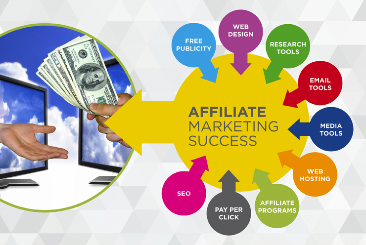 Why affiliate marketing is the best way to start?